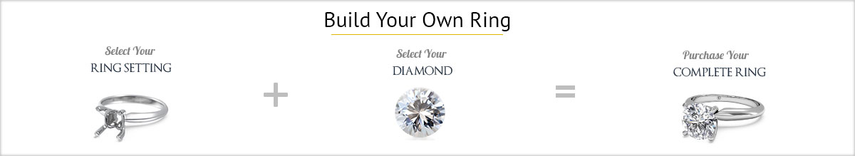 Build Your Engagement Ring
